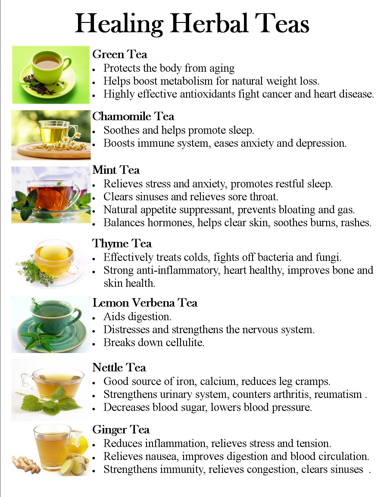 It S Tea Time Healing Herbal Teas Wonderful Herbs